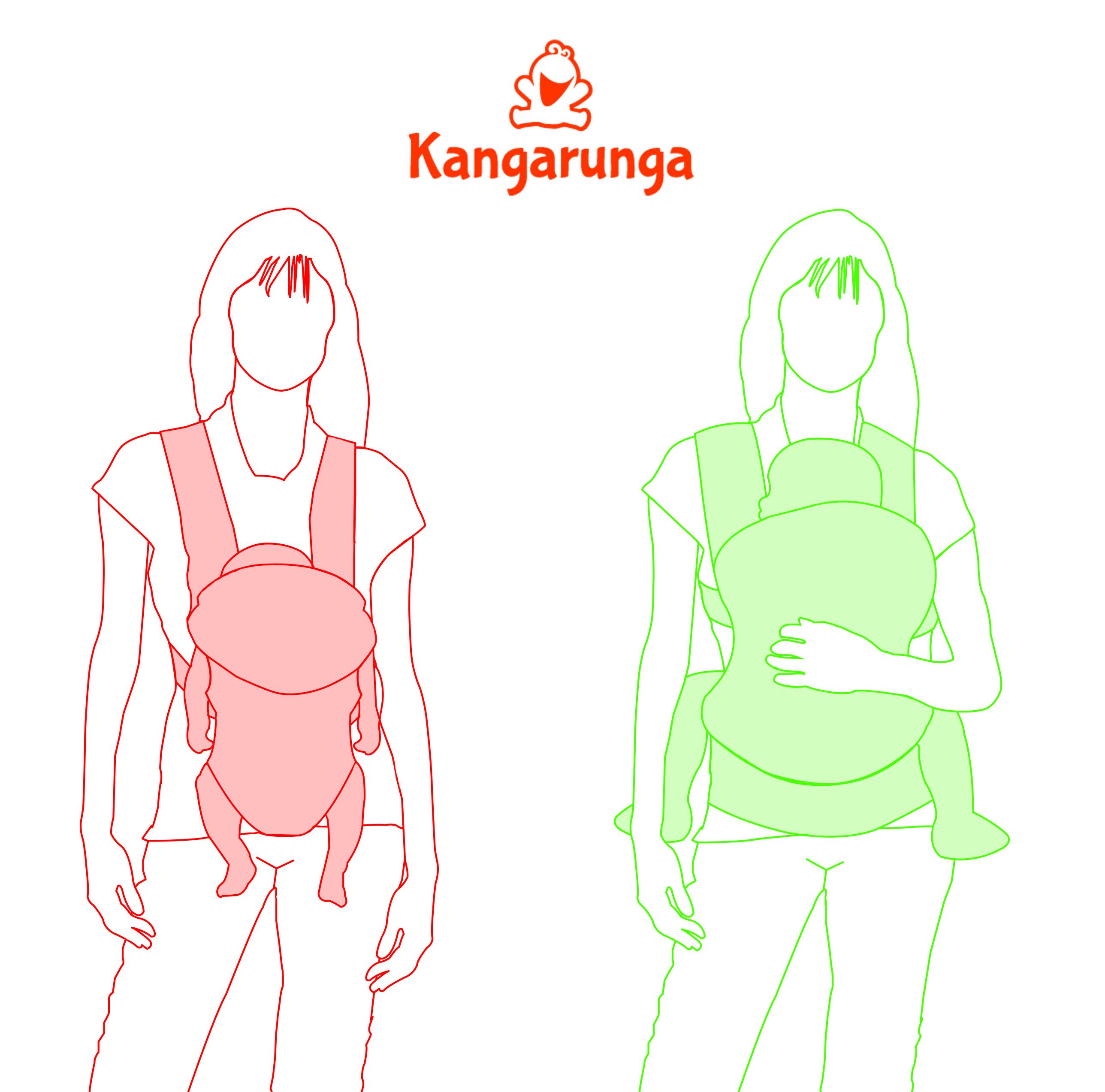 Mochila colgona vs mochila ergonómica