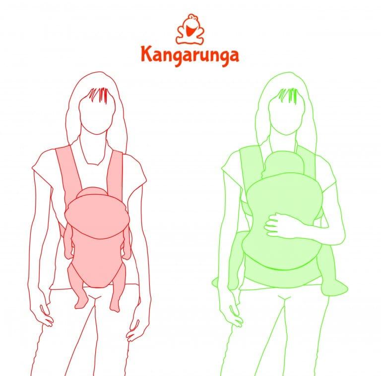 Mochilas portabebés ergonómicas vs colgonas - ilustración
