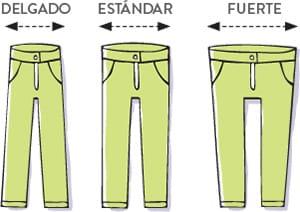 Pantalones Morphologik Vertbaudet: tres anchos